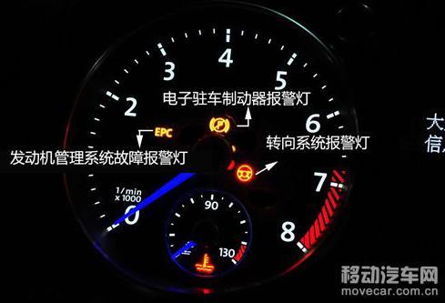 移动生活   发动机机油压力报警灯:显示发动机机油压力的指示灯,在