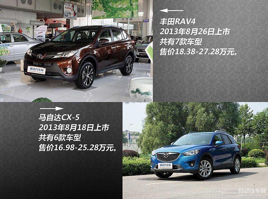 丰田RAV4 马自达CX 5全面对比解析高清图片