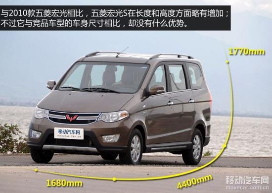 最新五菱宏光S购车手册高清图片