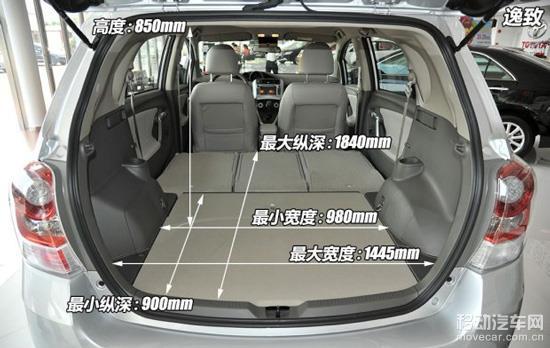 两车各自的厂方都没有公布后备厢的容积数据,但从实测得来的数据可以看到,丰田逸致的后备厢容积相对大一些。至于实用性方面,丰田逸致的后备厢优势明显,它的平整度很高,而且还设置了好几处储物格用于存放细小的物件,考虑得比较周全。