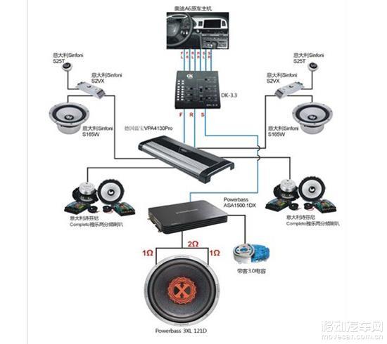 汽车音响改装基础知识