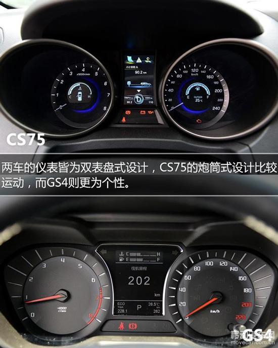长安cs75与传祺gs4仪表盘