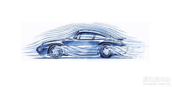 汽车尾翼的作用就很明显了.但是一般来说不建议小排量的汽车高清图片