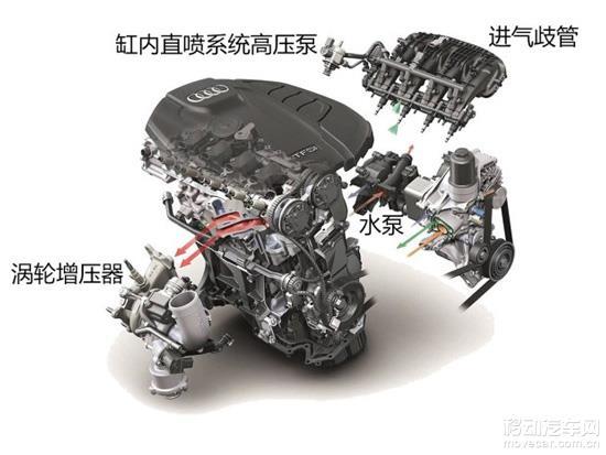 2015款奥迪Q5发动机解析