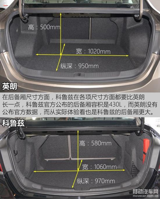 乘坐空间对比 乘坐空间方面,虽然两车尺寸不同,但在车内乘坐空间则是大体相当,乘坐感受上,英朗相比科鲁兹更加注重后排中间乘客的舒适度,座椅和地台的设计都更适合中间座位的乘客乘坐,而科鲁兹更偏向于4人乘车,为每个座位都对乘客身体有良好的防滑作用。