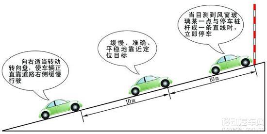 科目二考试坡道定点停车和起步图解