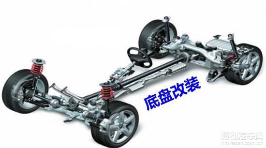 汽车底盘制动系统透明结构图