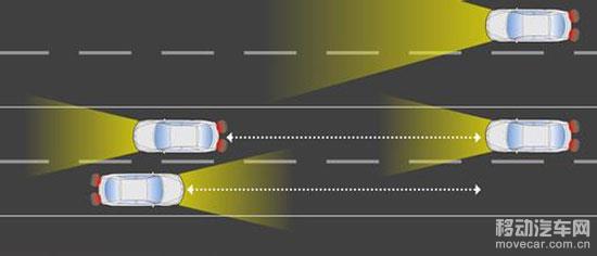 远近光灯的正确使用 拒绝远光灯滥用_移动汽车网