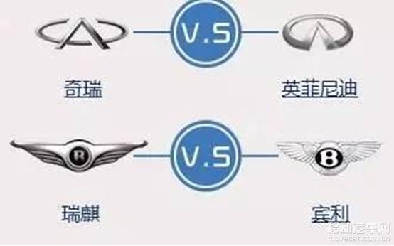 全球汽车品牌分布图