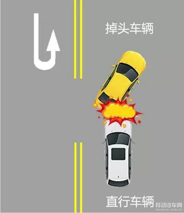 """"""" 转弯让直行 """" 的原则,这种情况是掉头车辆承担事故责任."""