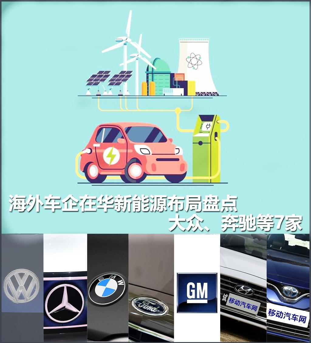 大众等7家 海外车企在华新能源布局盘点