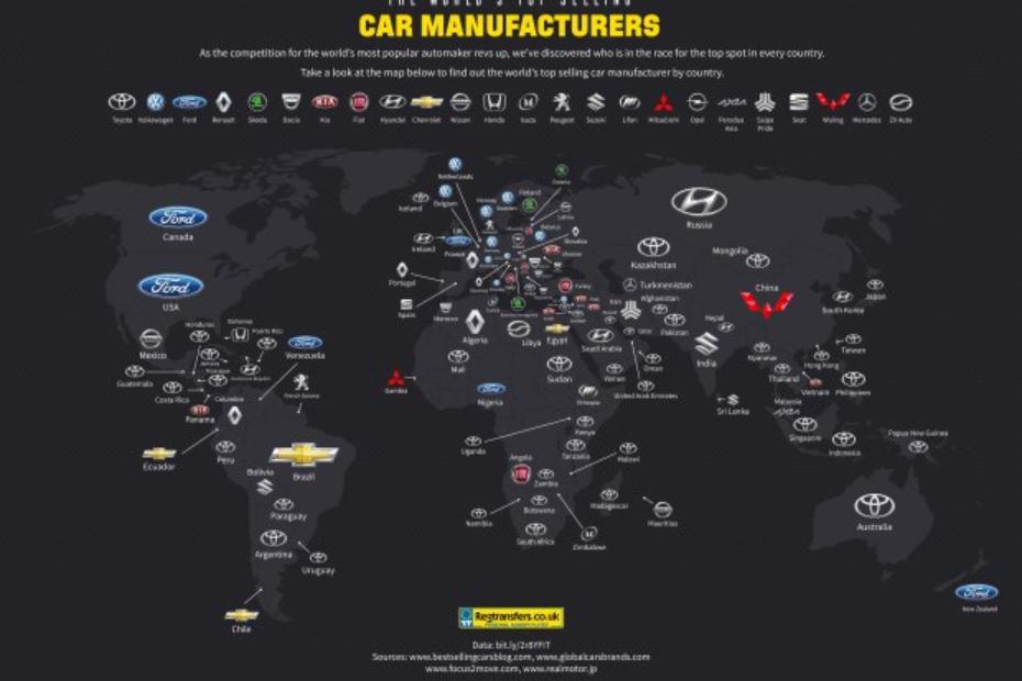 世界最受欢迎汽车品牌大揭秘 国产神车荣登本土第一!